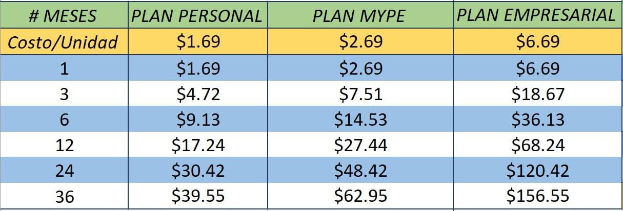 Planes de hosting - Servicio de hosting - hosting seguro - costos de hosting - hosting web