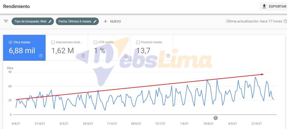que-es-seo-y-como-funciona-google-search-console